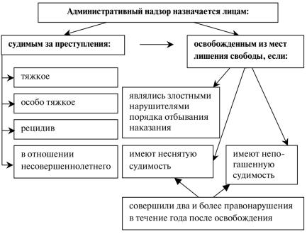 Сергея Удальцова вызвали в полицию для установления административного надзора